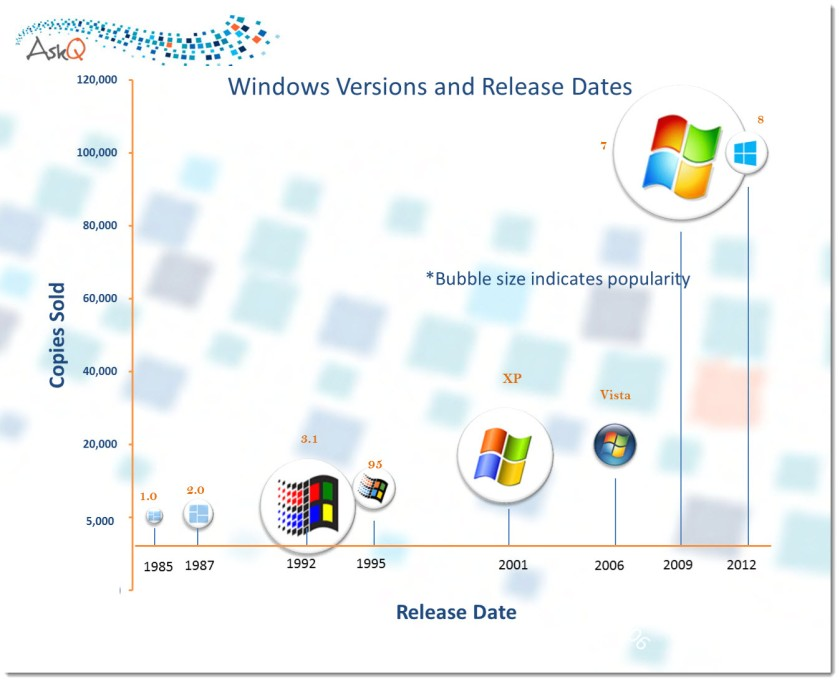WindowsReleaseTimeline